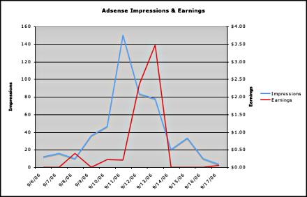 adsense-chart.png